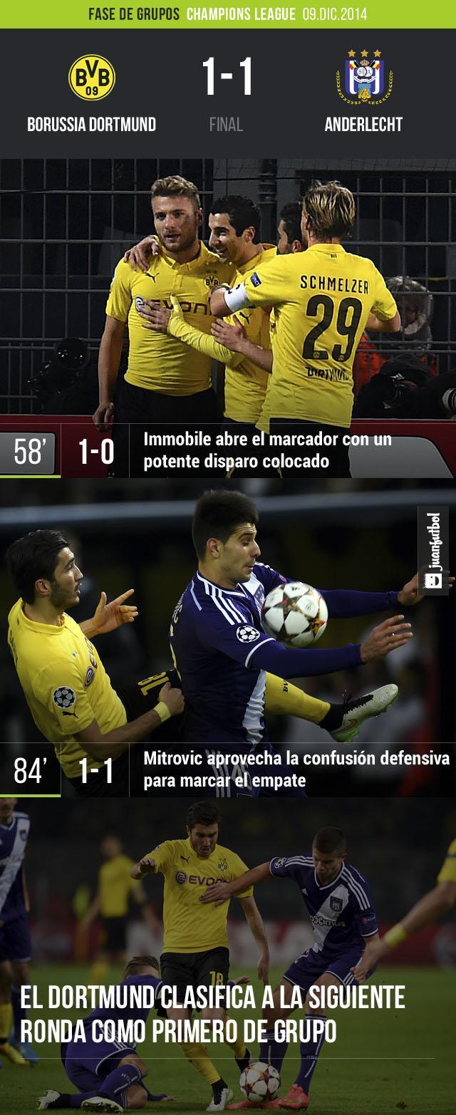 El Borussia Dortmund deja escapar la victoria ante el Anderlecht. Marcaron Immobile para los locales y Mitrovic por la visita.