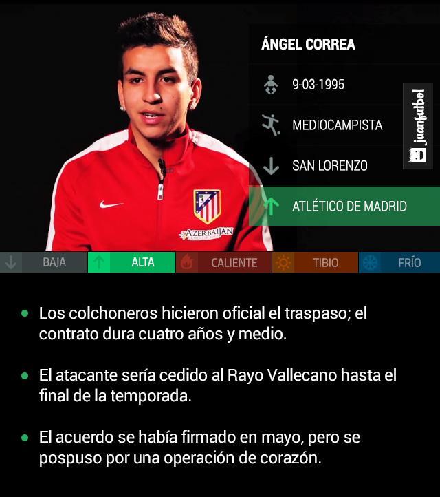 Ángel Correa será compañero de Raúl Jiménez en el Atlético de Madrid