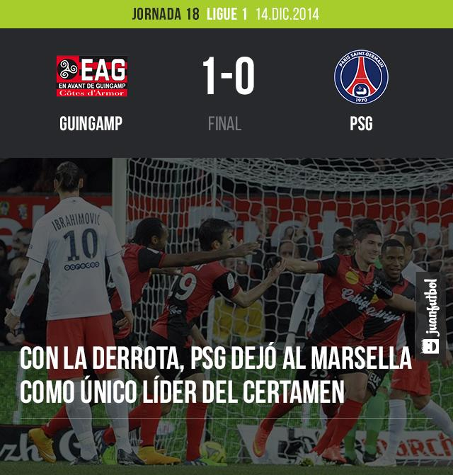 Guingamp vs. PSG