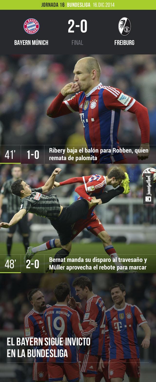 El Bayern Munich derrotó por 2-0 al Freburg con goles de Müller y Robben.