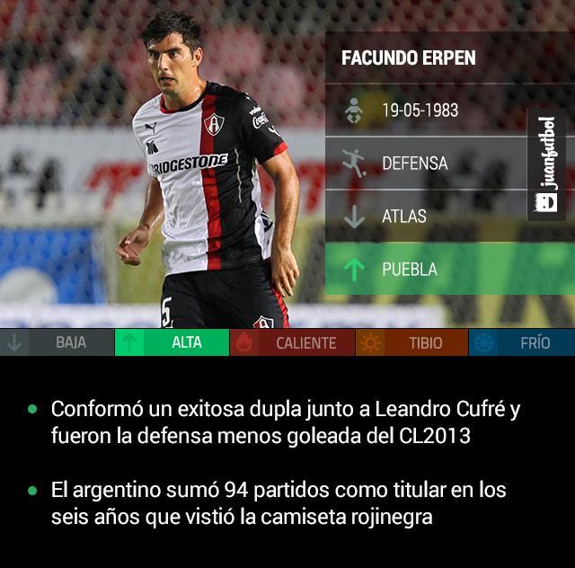 Facundo Erpen llega al Puebla desde el Atlas como refuerzo para el Clausura 2015