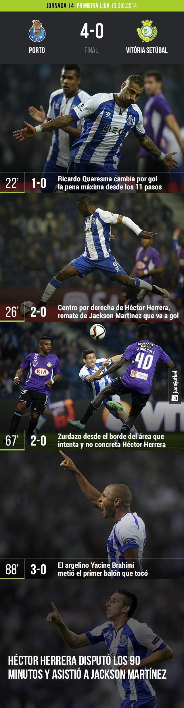 El Porto vence 4-0 al Vitória Setúbal por la jornada 14 de la Primeira Liga portuguesa