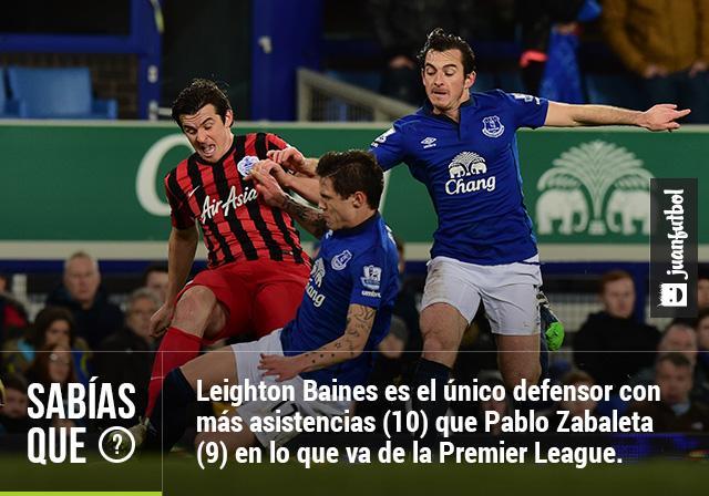 Ningún defensor asiste más que Leighton Baines en la Premier League, le sigue de cerca Pablo Zabaleta