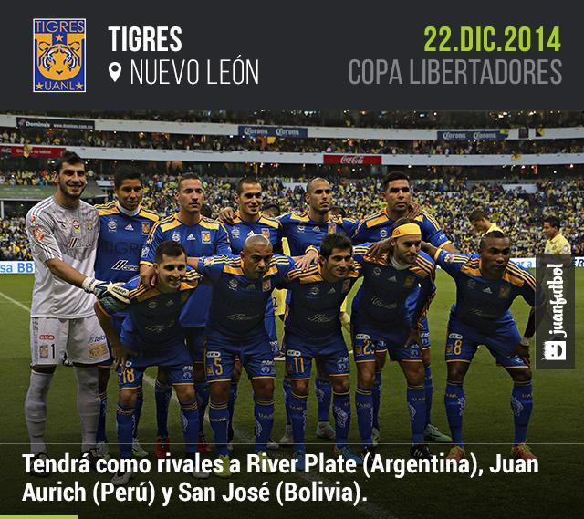 Tigres enfrentará en la Copa Libertadores a River Plate (Argentina), Juan Aurich (Perú) y San José (Boliuvia)