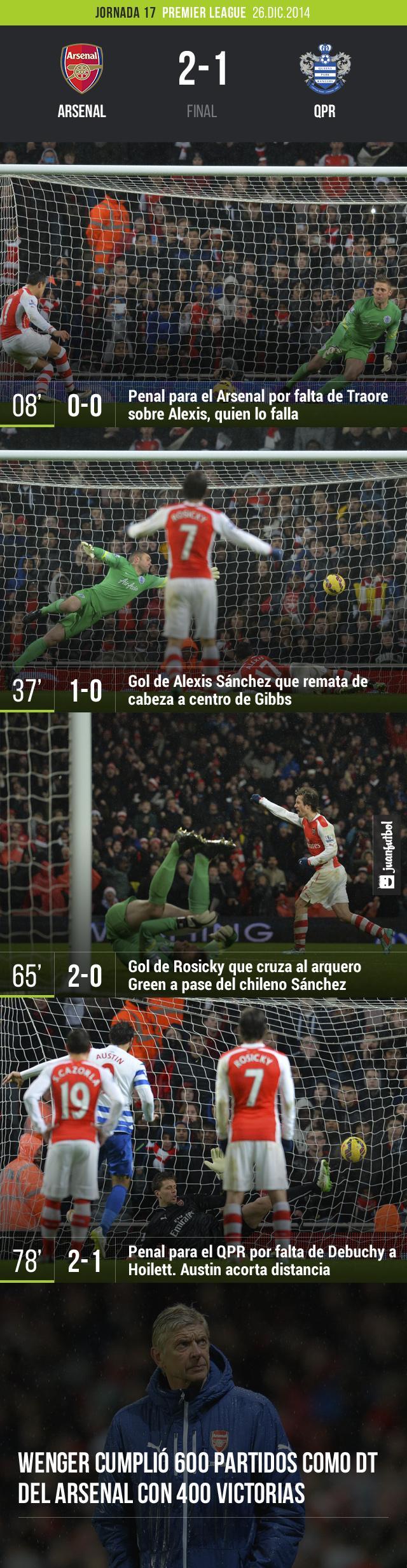 Crónica de Arsenal 2-1 QPR.
