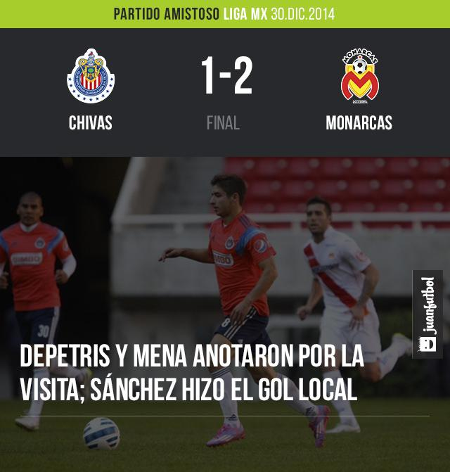 Chivas vs. Monarcas