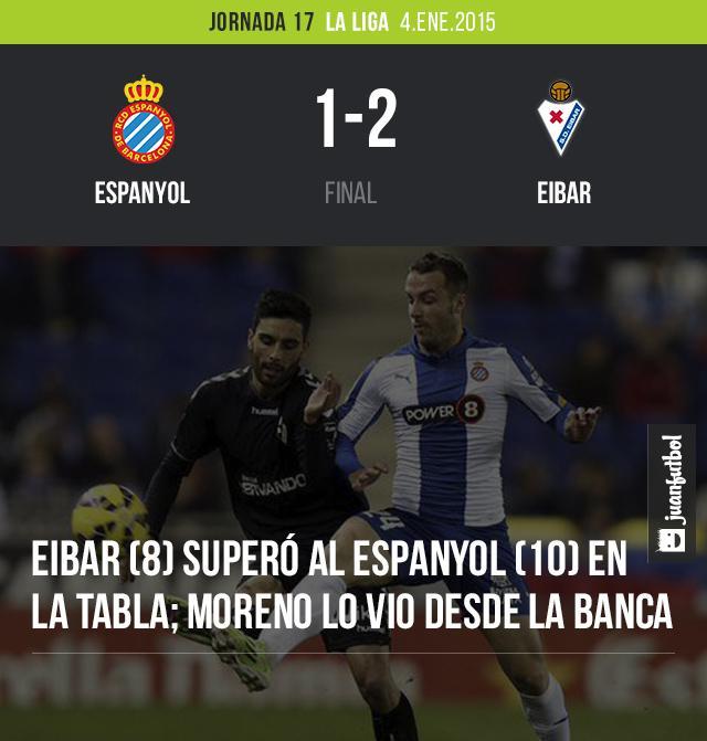Espanyol vs. Eibar