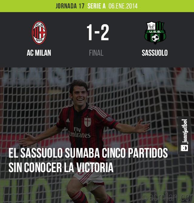 Sassuolo vence al Milan en su casa