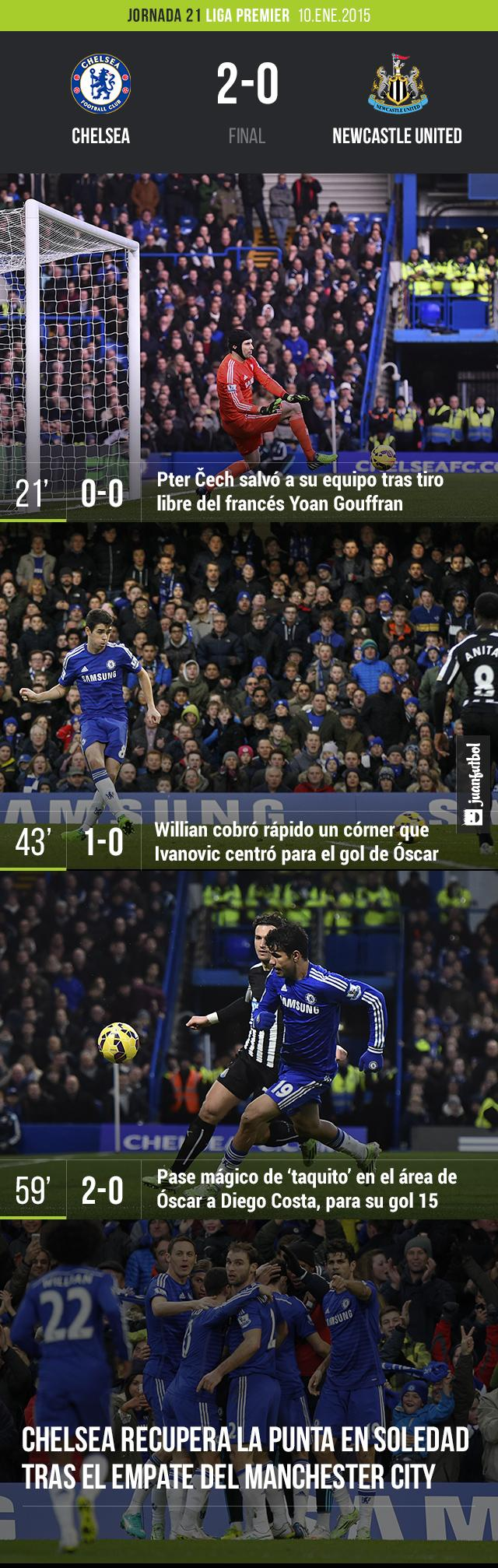 Chelsea vs. Newcastle United