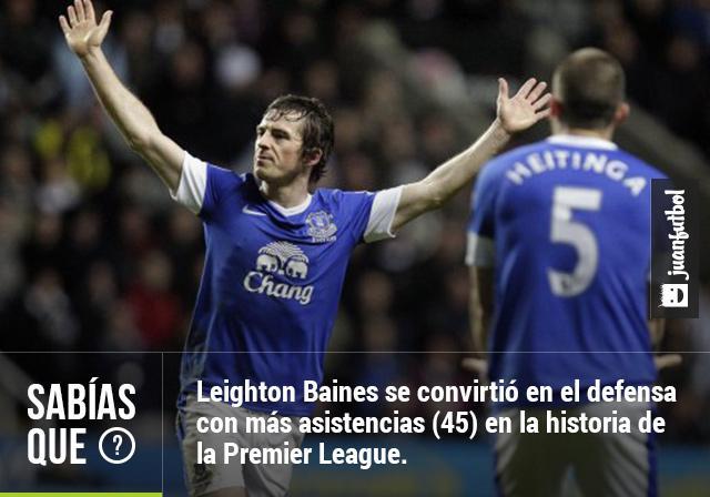 Leighton Baines se convirtió en el defensa con más asistencias (45) en la historia de la Premier League