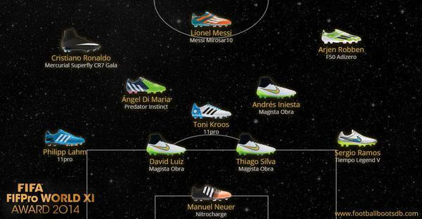 ¿Qué tacos usa el FIFPro World XI 2014?