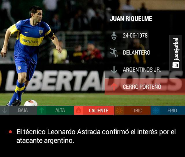 Juan Román Riquelme podría llegar a Cerro Porteño. El técnico Leonardo Astrada confirmó el interés por el atacante argentino.