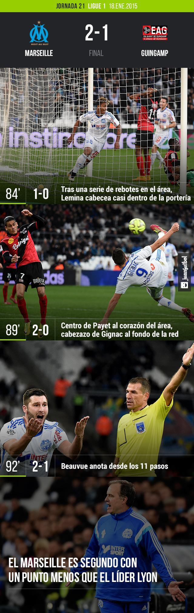 El Marseille venció al Guingamp 2-1 con goles en los últimos minutos de Lemina y Gignac