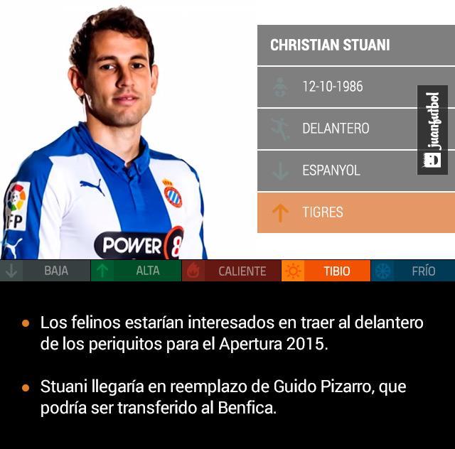 Christian Stuani, delantero del Espanyol, están en la mira de Tigres