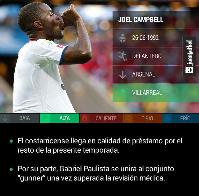 Joel Campbell llega en calidad de préstamo al Villarreal. Jugará hasta el resto de la presente campaña.