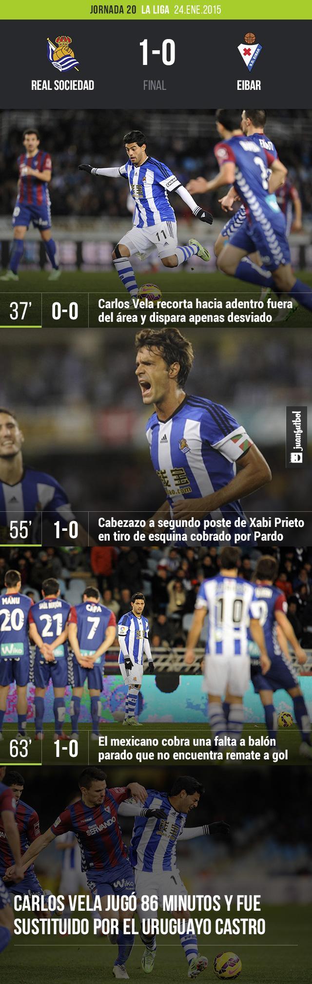 La Real Sociedad venció al Eibar 1-0 con gol de Xabi Prieto