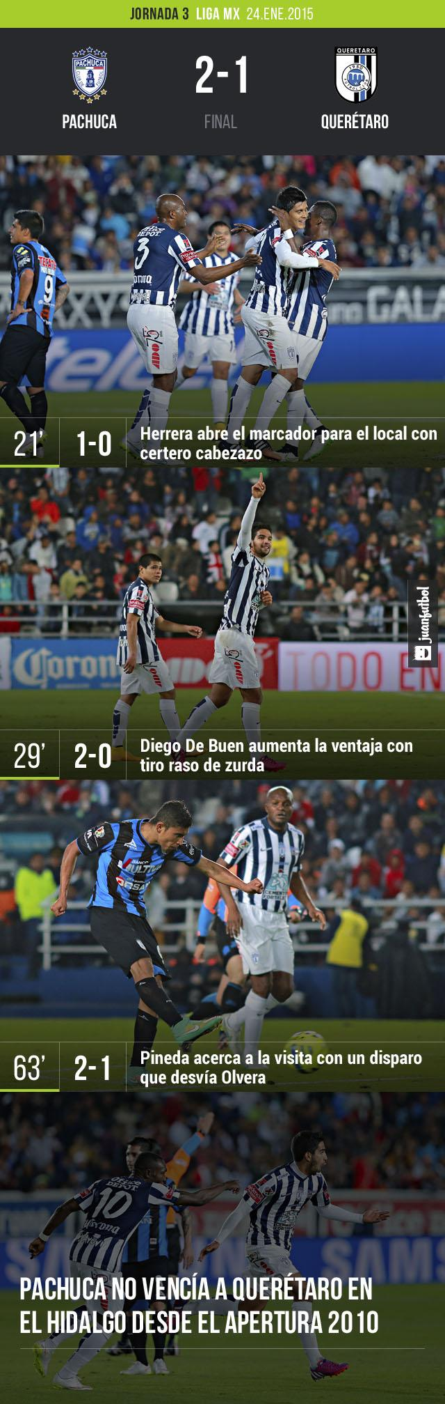 Pachuca se impuso 2-1 al Querétaro en la Bella Airosa y por fin se llevó sus primeras tres unidades