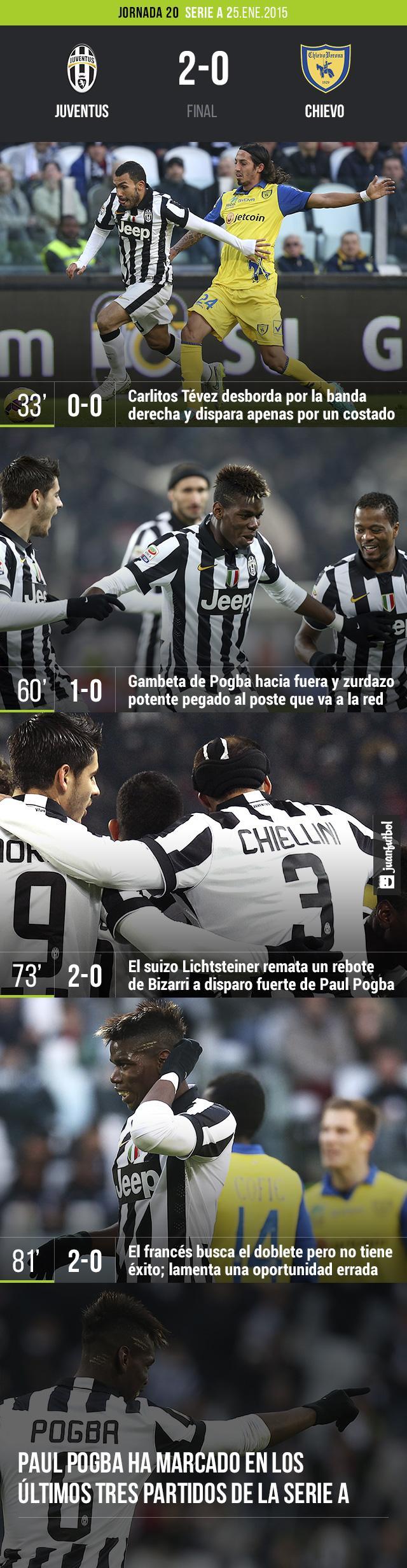 La Juventus vence 2-0 al Chievo Verona por 2-0 con goles de Pogba y Lichtsteiner