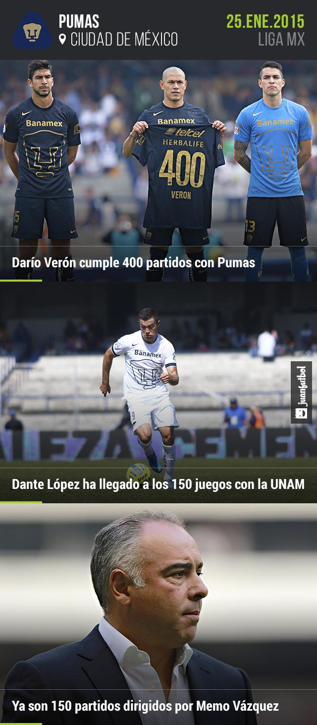 Darío Verón cumple 400 partidos como jugador de Pumas en el futbol mexicano
