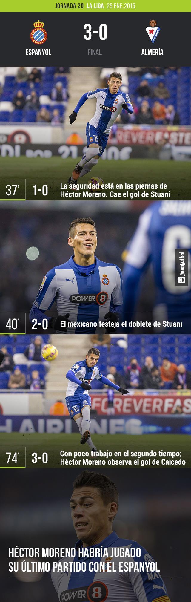 El Espanyol venció 3-0 al Almería con Héctor Moreno los 90 minutos