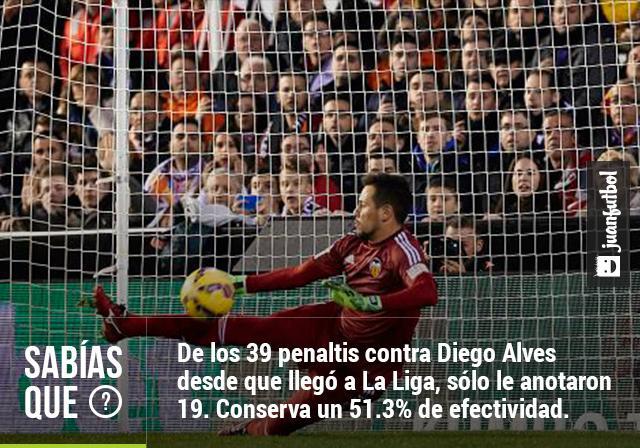 Diego Alves, el arquero que ataja uno de cada dos penales que le cobran.