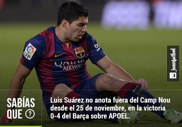 Luis Suárez no anota fuera del Camp Nou desde el 25 de noviembre de 2014