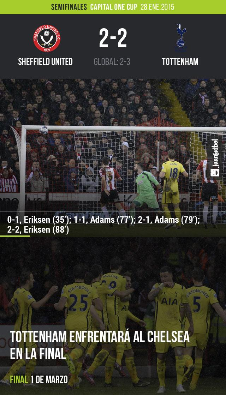 Tottenham buscará superar al Chelsea en la final de la Capital One Cup