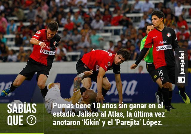 Atlas enfrenta a Pumas.