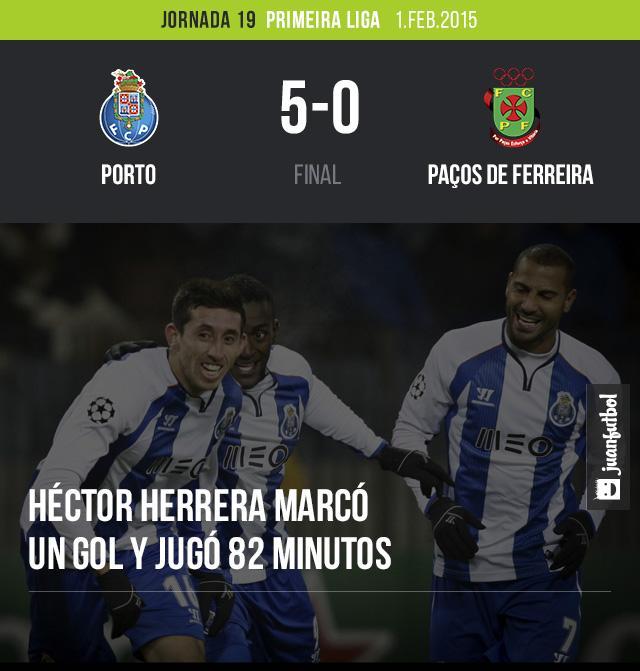 El Porto vence al Paços de Ferreira 5-0 con goles de Jackson Martínez, Ricardo Quaresma Héctor Herrera y Christian Tello