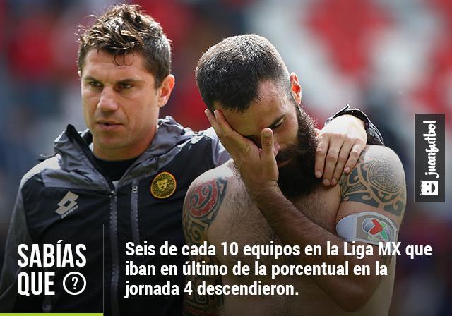 Descenso 2015 de la Liga MX.