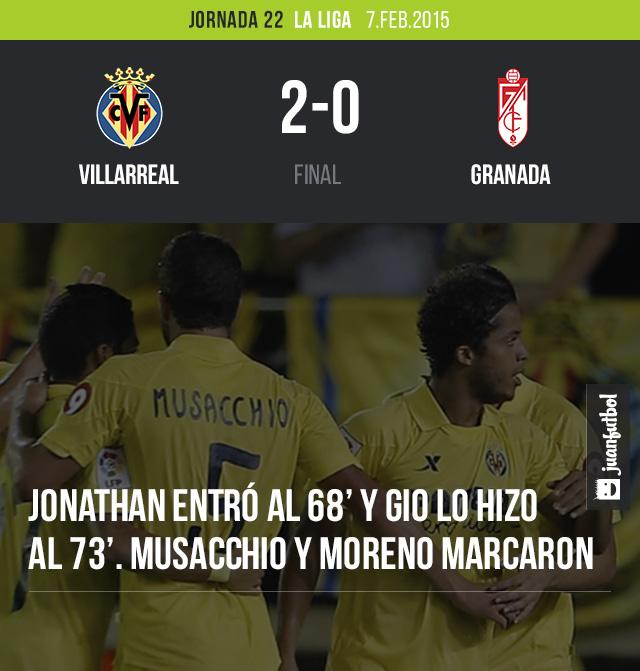 El Villarreal ganó 2-0 al Granada con gol de Musacchio y Moreno