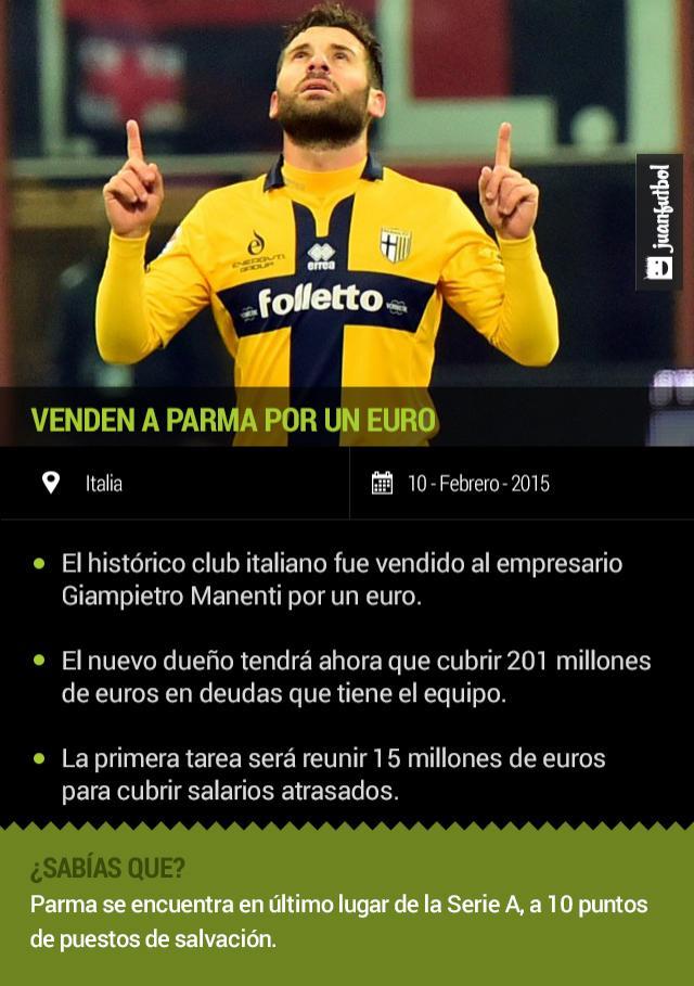 Parma fue vendido por un euro a un empresario italiano