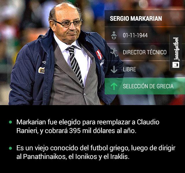 Marakarian, elegido como nuevo técnico de Grecia en sustitución de Claudio Ranieri