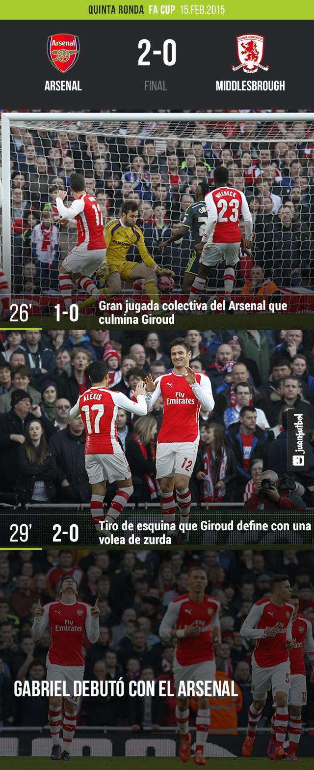 Arsenal-Middlesbrough