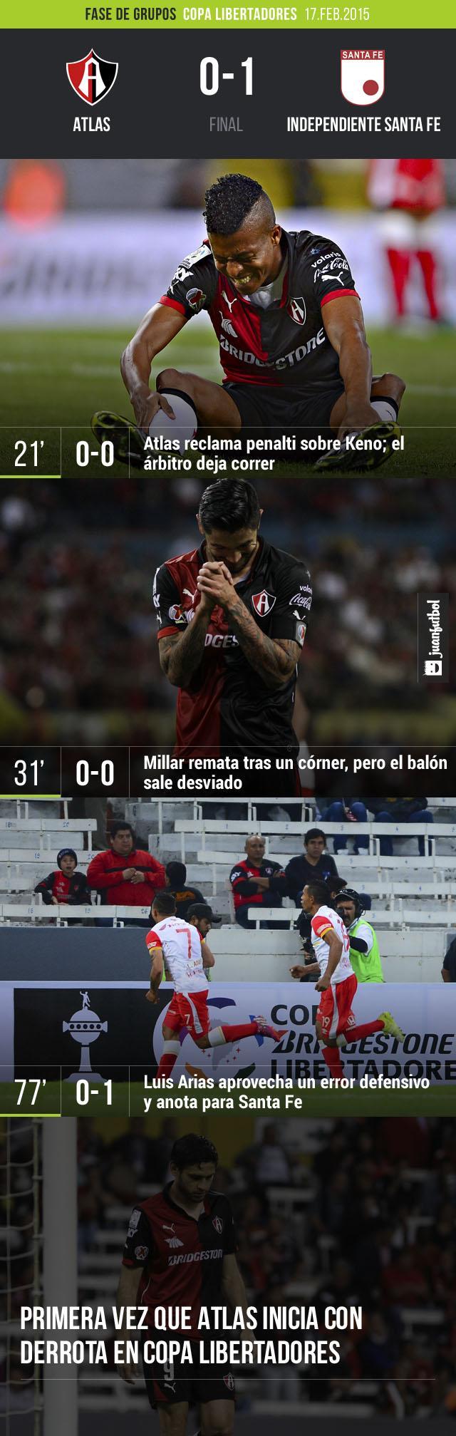 Atlas no tuvo éxito frente al Independiente Santa Fe