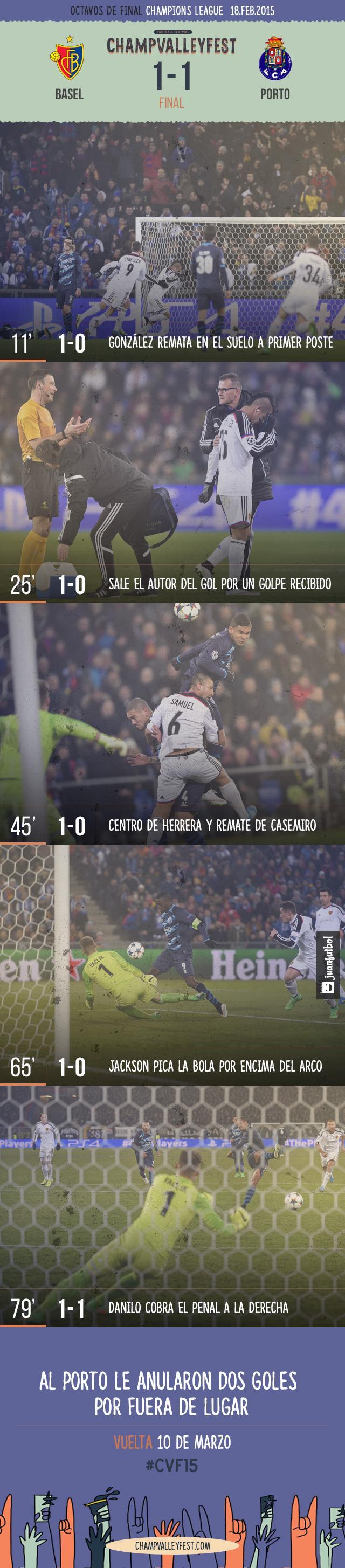Basel 1-1 Porto