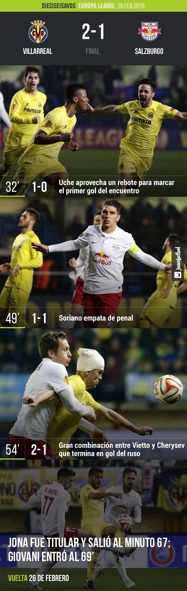 Villarreal derrotó al Salzburgo en los dieciseisavos de la Europa League con la participación de Giovani y Jonathan dos Santos.