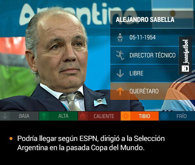 Sabella podría llegar a dirigir al Club Querétaro.