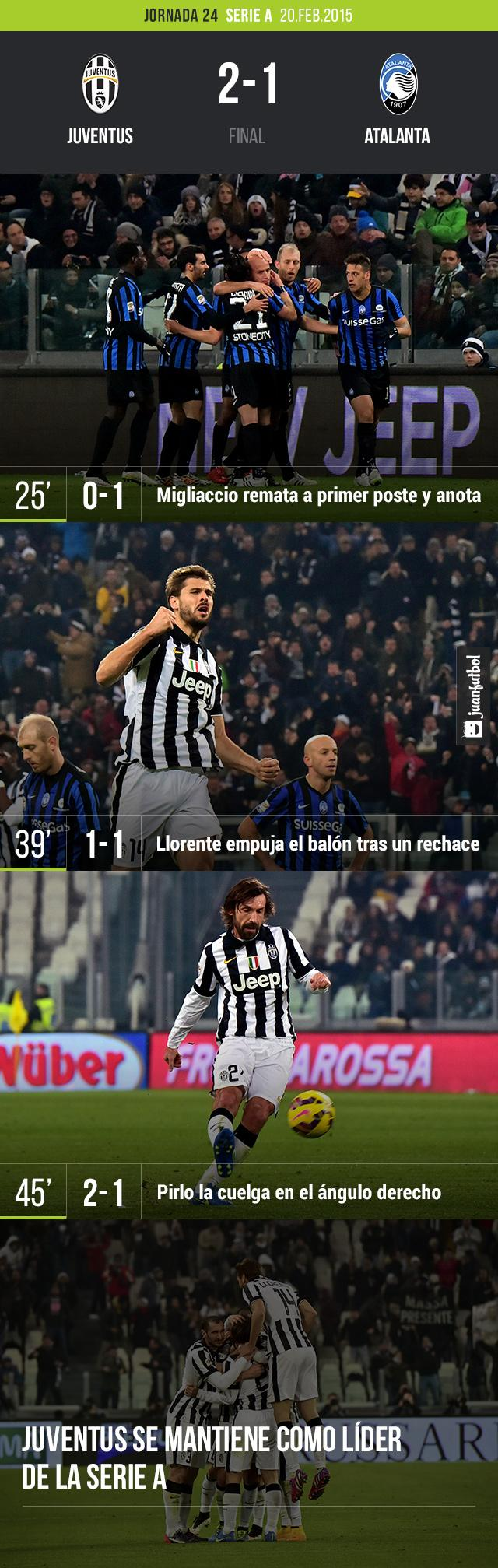 Juventus venció 2-1 al Atalanta en la jornada 24 de la Serie A. Lo goles estuvieron a cargo de Llorente y Pirlo