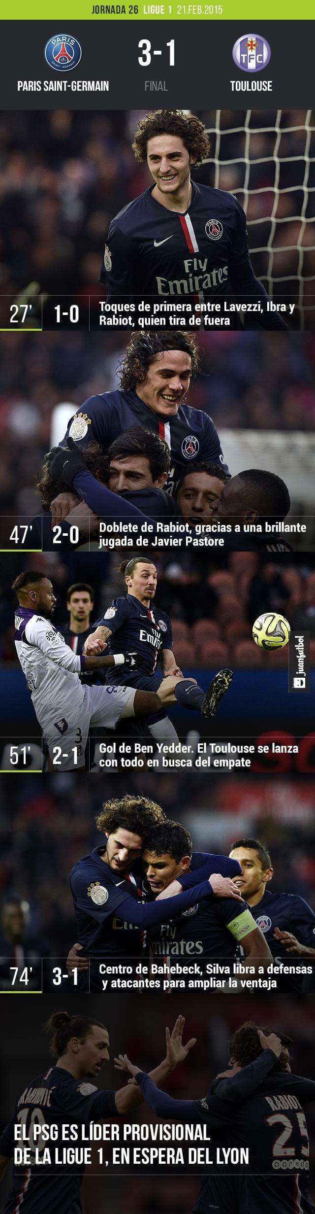 PSG vence 3-1 al Toulouse en la jornada 26 de la Ligue 1