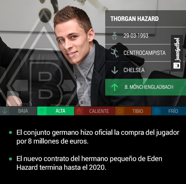 Thorgan Hazard llega al Borussia Monchengladbach.