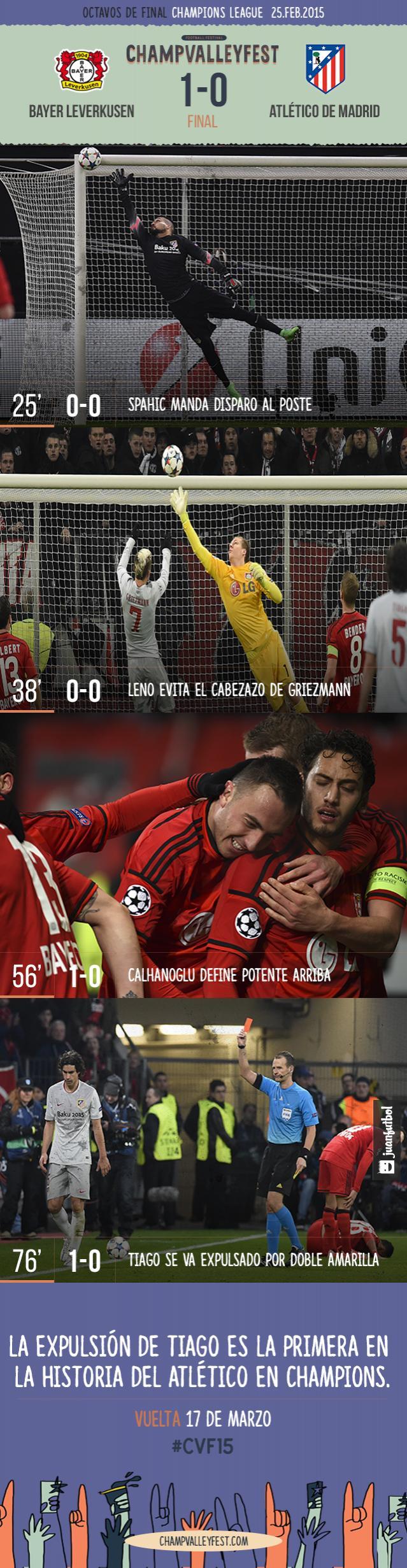 Leverkusen-Atlético de Madrid