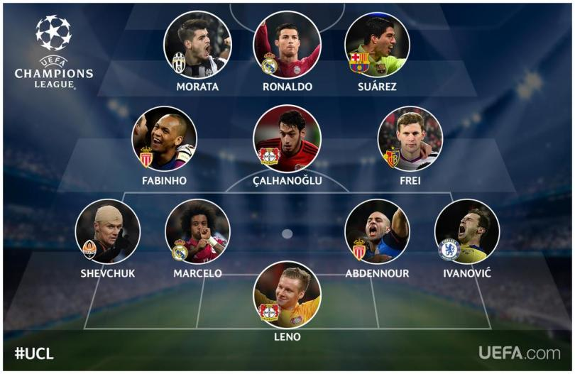 Once ideal de los partidos de ida de los Octavos de Final de la Champions League,