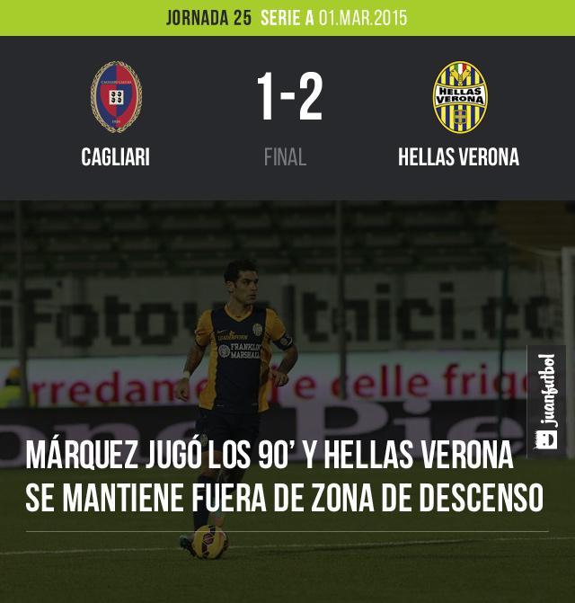 Hellas Verona vence al Cagliari de visita con Rafa Márquez en la cancha.