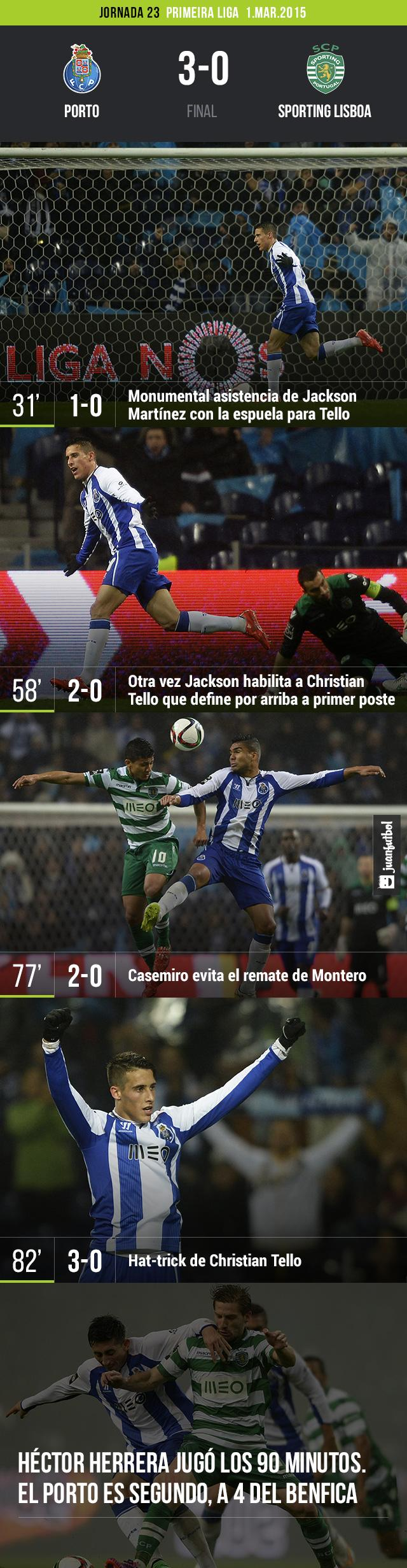 Porto 3-0 Sporting Lisboa