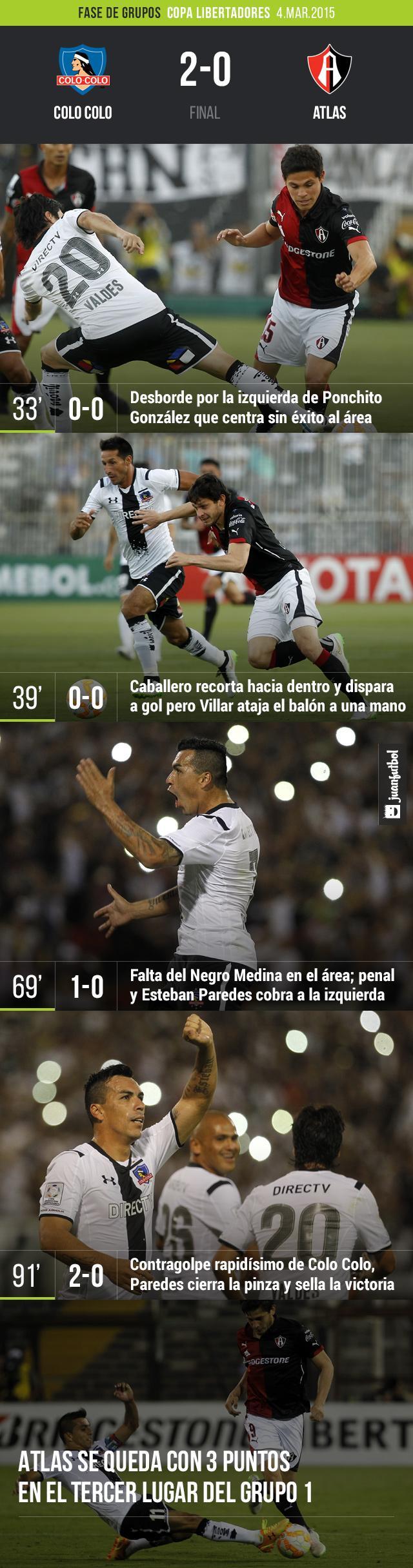 Colo Colo 2-0 Atlas