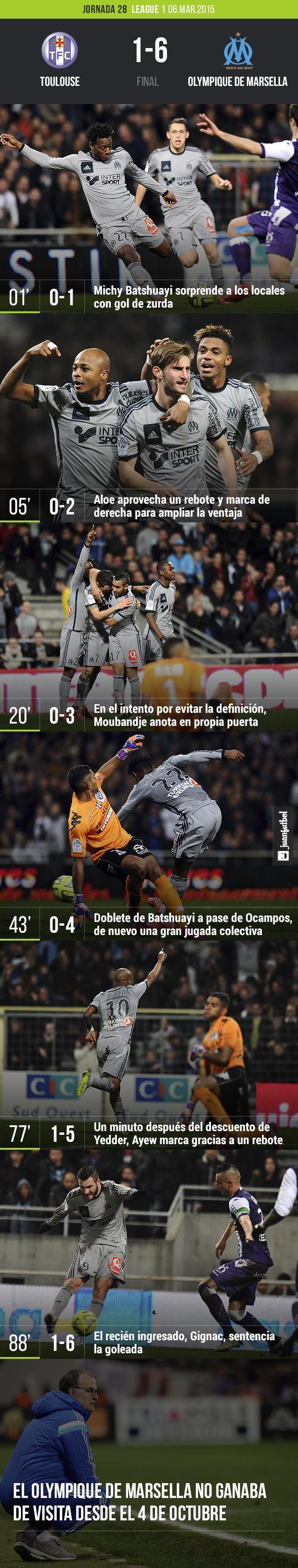 El Olympique de Marsella de Bielsa golea 6-1 al Toulouse