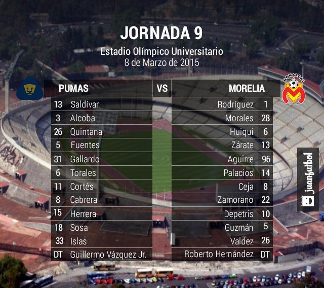 Pumas-Morelia