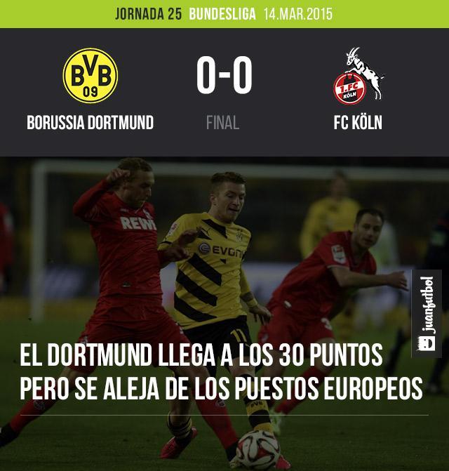 Borussia Dortmund 0-0 FC Koln