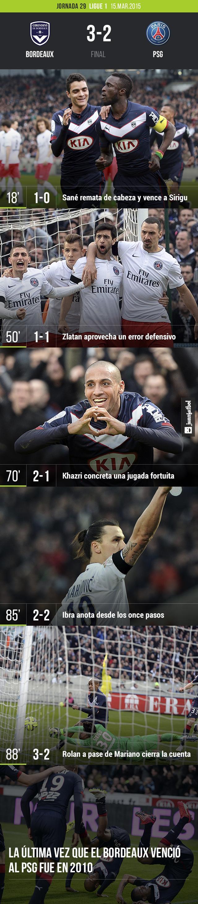 El Bordeaux vence 3-2 al PSG en la Ligue 1. Zlatan contribuyó con un doblete mientras por el Bordeaux anotó Sané, Rolan Khazri